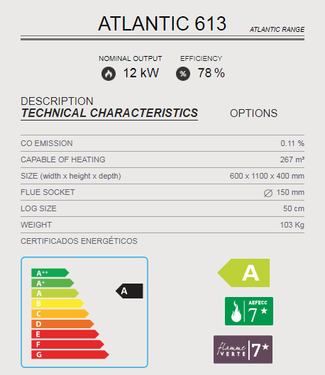 Atlantic 613 techical specs